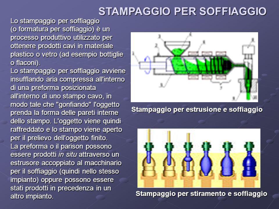 STAMPAGGIO PER SOFFIAGGIO