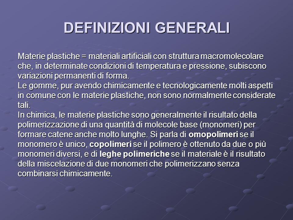 DEFINIZIONI GENERALI Materie plastiche = materiali artificiali con struttura macromolecolare.