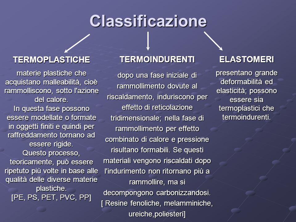 Classificazione TERMOINDURENTI ELASTOMERI TERMOPLASTICHE