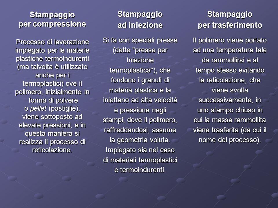 Stampaggio ad iniezione Stampaggio per trasferimento Stampaggio