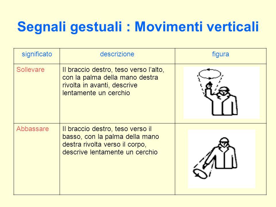 Segnali gestuali : Movimenti verticali