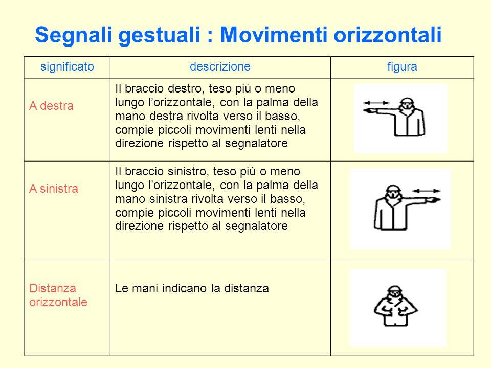 Segnali gestuali : Movimenti orizzontali