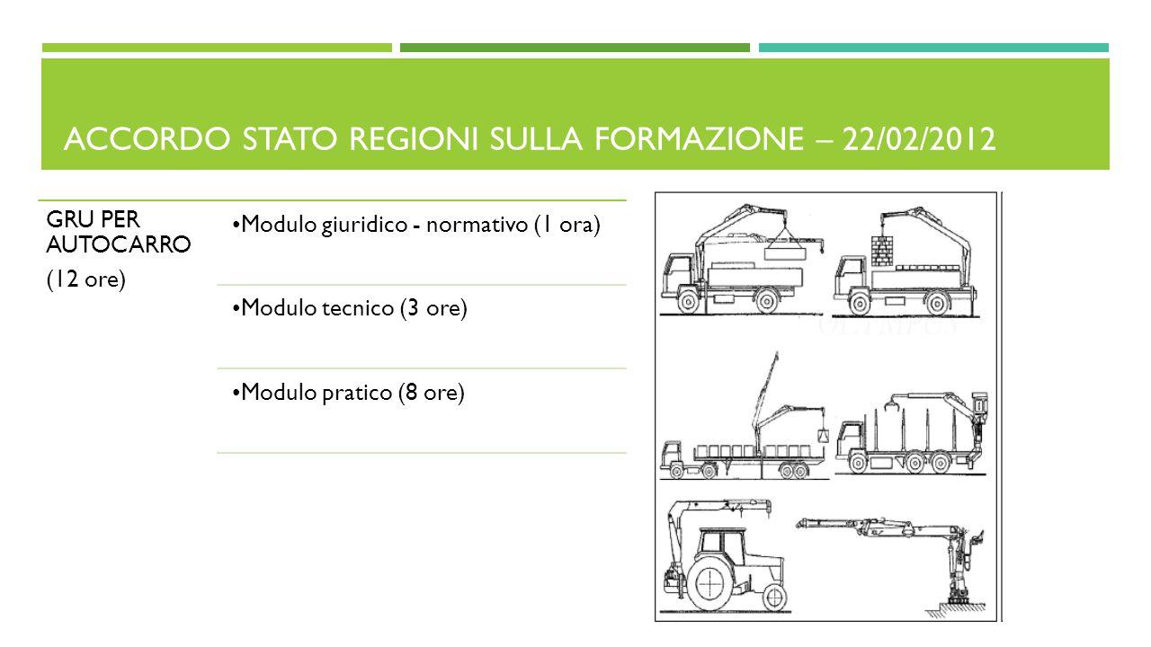 ACCORDO STATO REGIONI SULLA FORMAZIONE – 22/02/2012