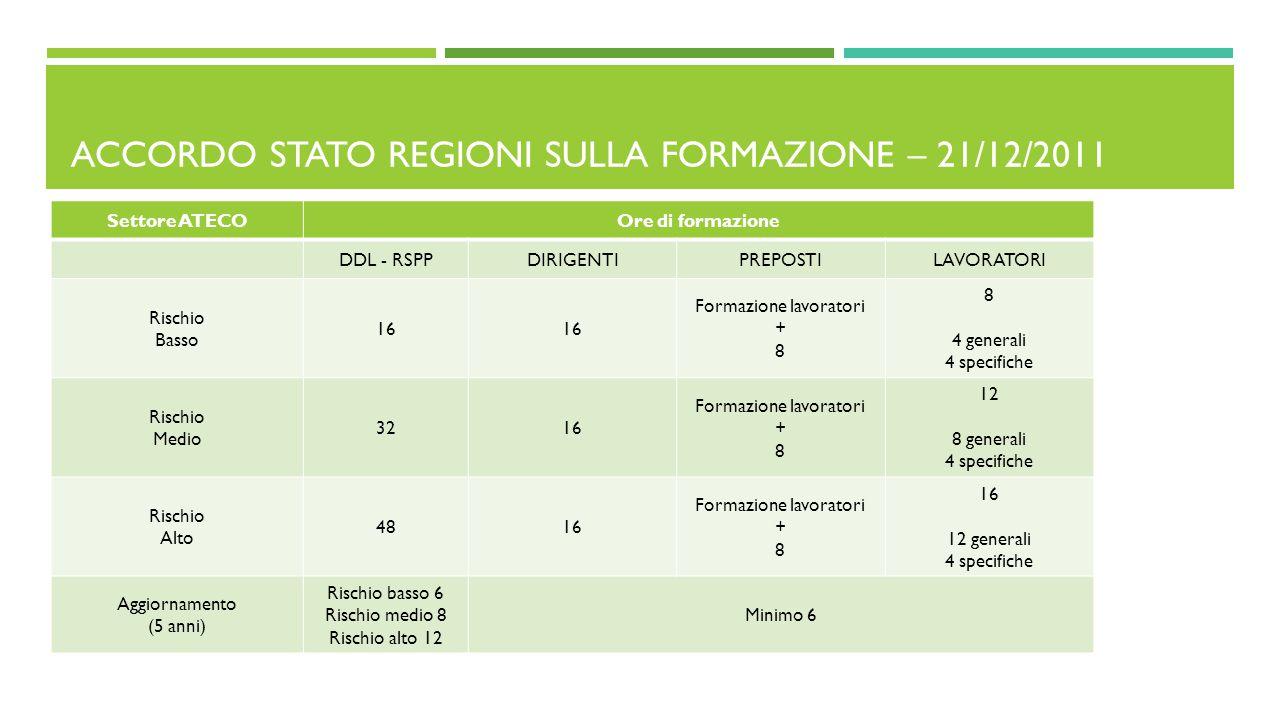 ACCORDO STATO REGIONI SULLA FORMAZIONE – 21/12/2011