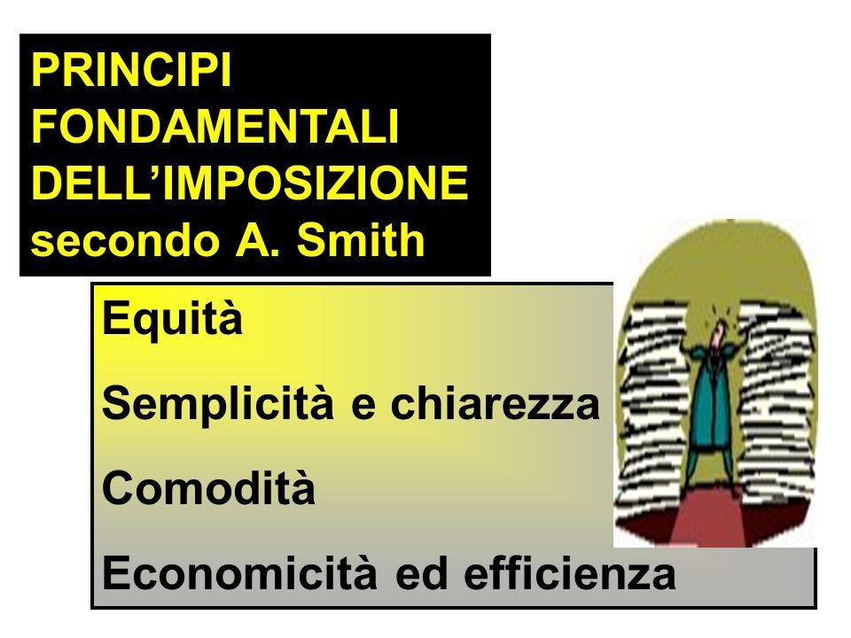 PRINCIPI FONDAMENTALI DELL'IMPOSIZIONE secondo A. Smith