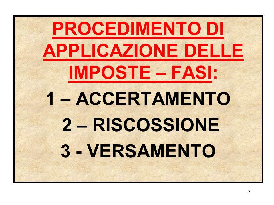 PROCEDIMENTO DI APPLICAZIONE DELLE IMPOSTE – FASI: