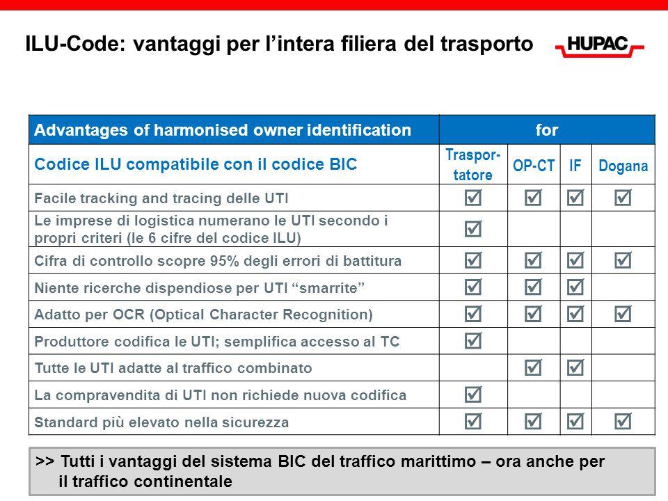 ILU-Code: vantaggi per l'intera filiera del trasporto