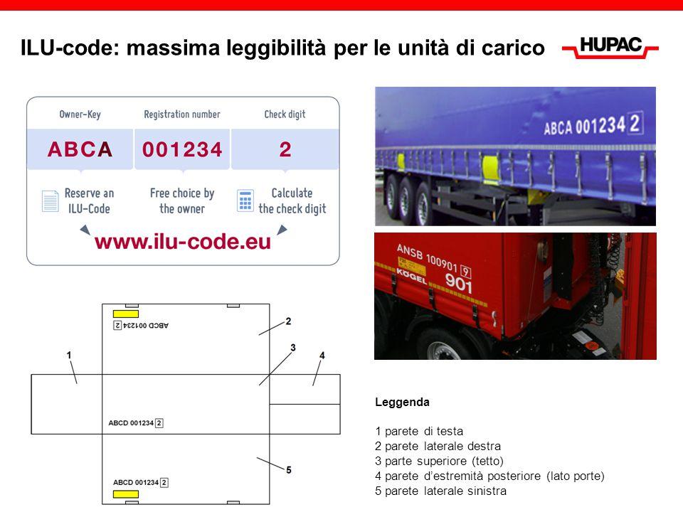 ILU-code: massima leggibilità per le unità di carico