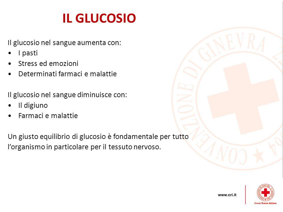 IL GLUCOSIO Il glucosio nel sangue aumenta con: I pasti