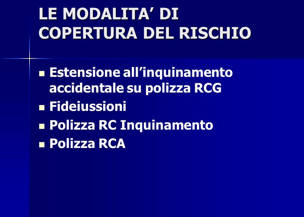 LE MODALITA' DI COPERTURA DEL RISCHIO