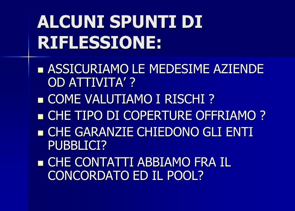 ALCUNI SPUNTI DI RIFLESSIONE: