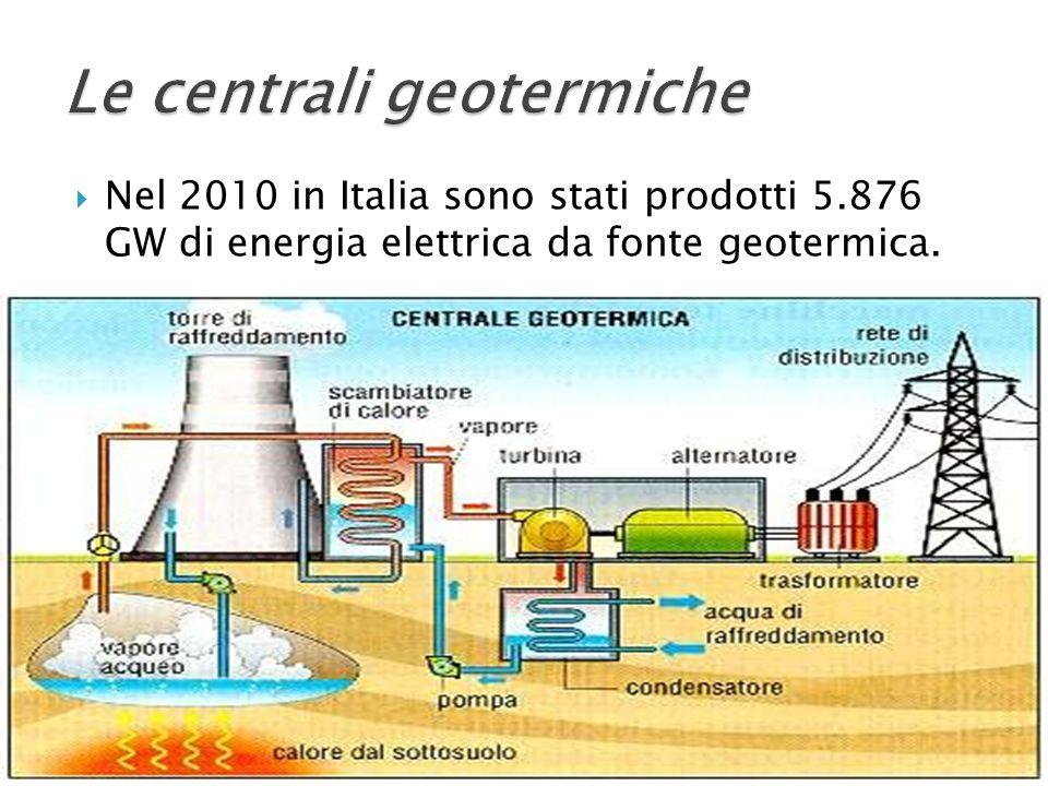 Le centrali geotermiche