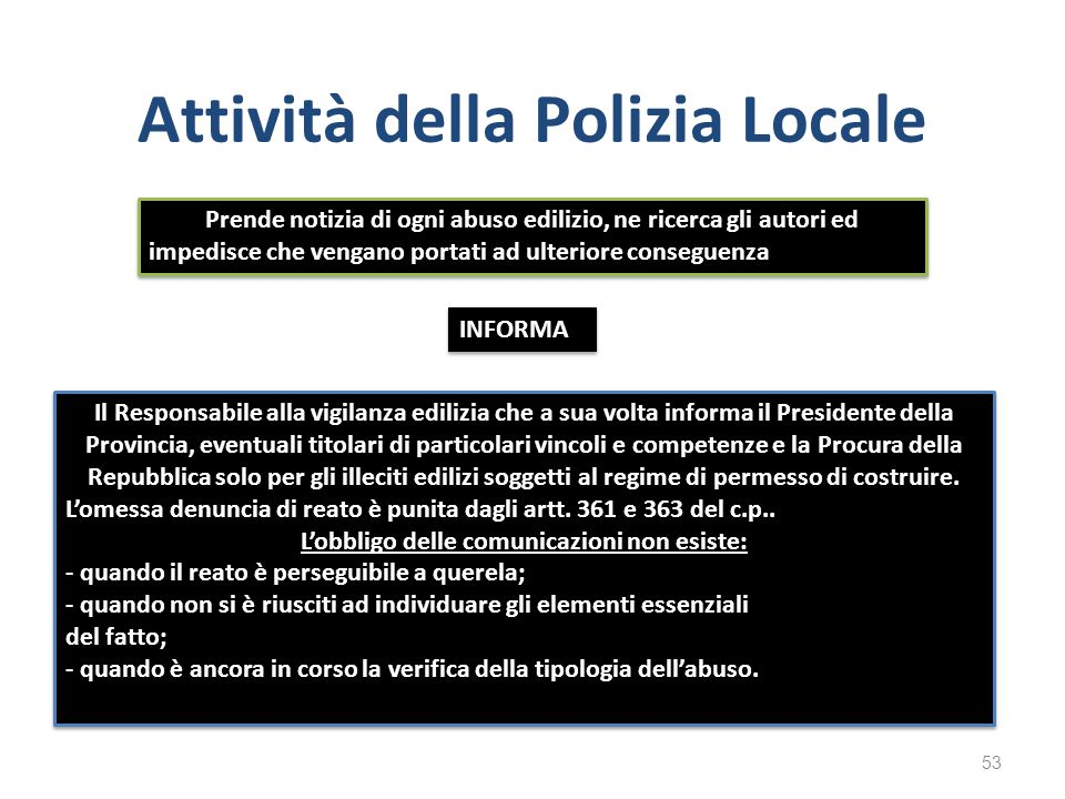 Attività della Polizia Locale
