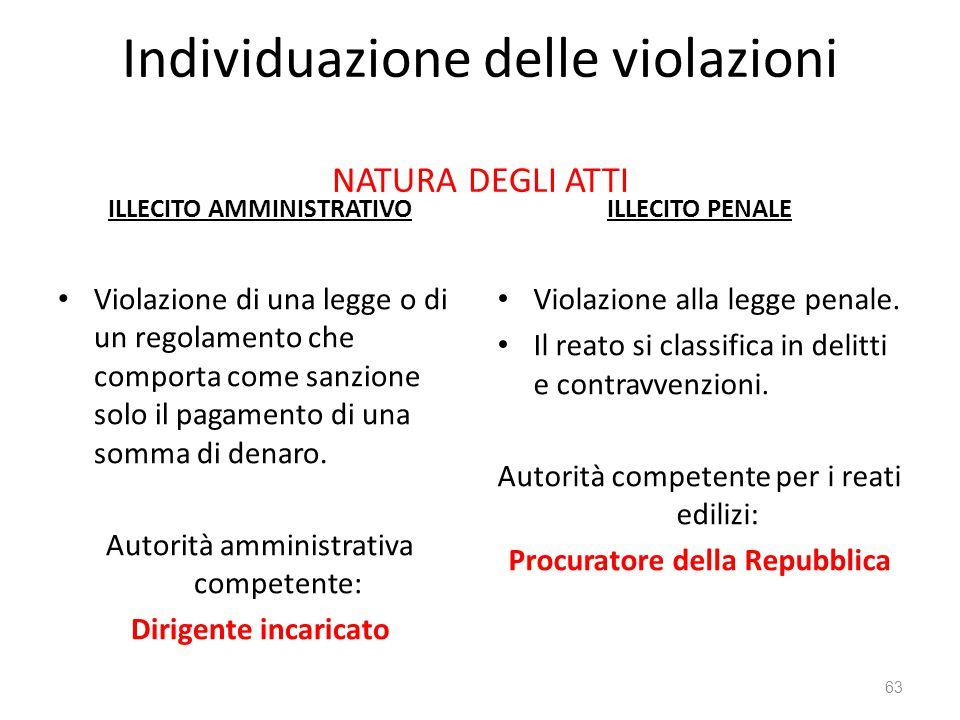 Individuazione delle violazioni NATURA DEGLI ATTI