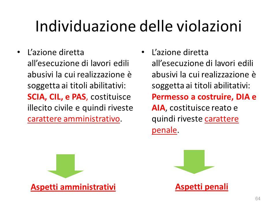 Individuazione delle violazioni