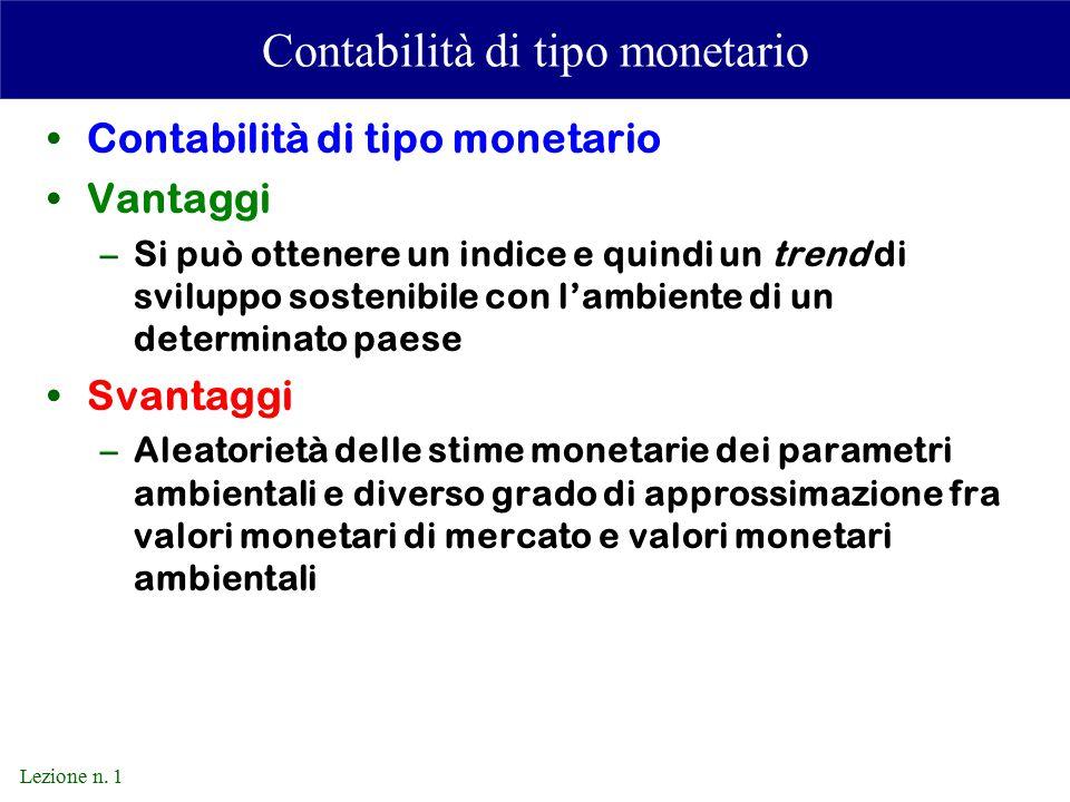 Contabilità di tipo monetario