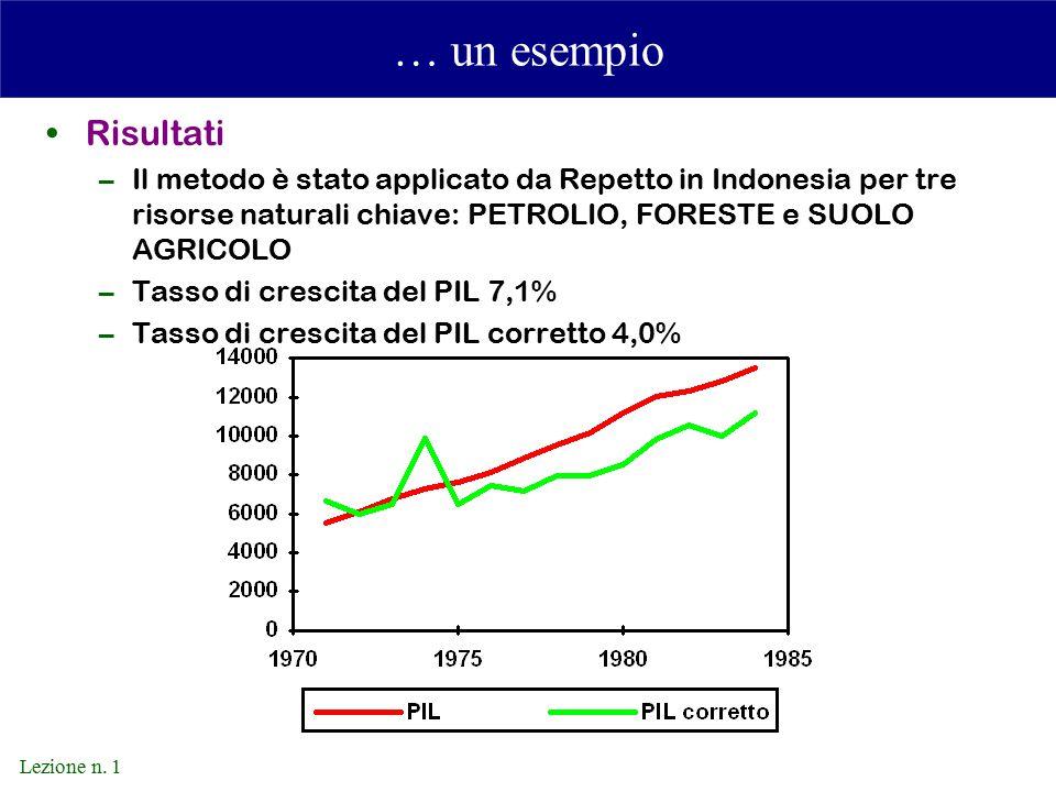 … un esempio Risultati. Il metodo è stato applicato da Repetto in Indonesia per tre risorse naturali chiave: PETROLIO, FORESTE e SUOLO AGRICOLO.