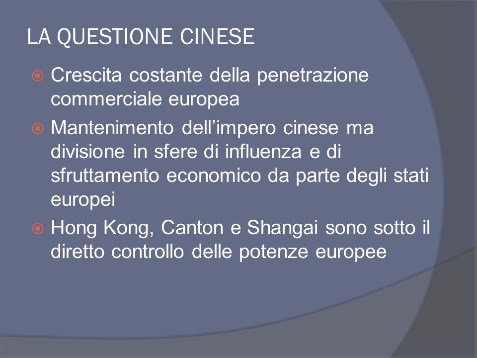 LA QUESTIONE CINESE Crescita costante della penetrazione commerciale europea.