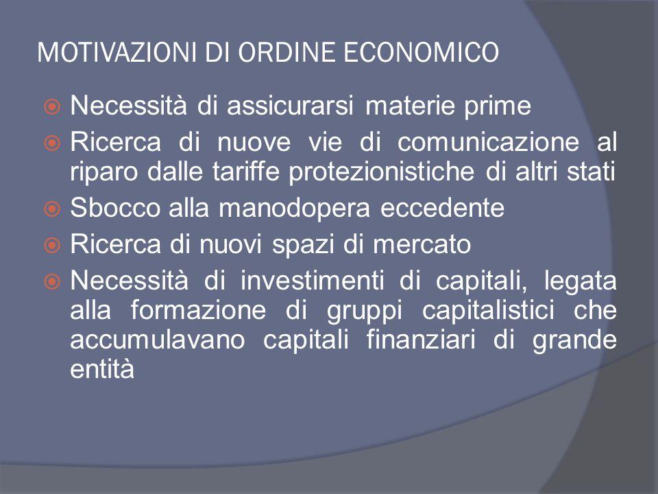 MOTIVAZIONI DI ORDINE ECONOMICO