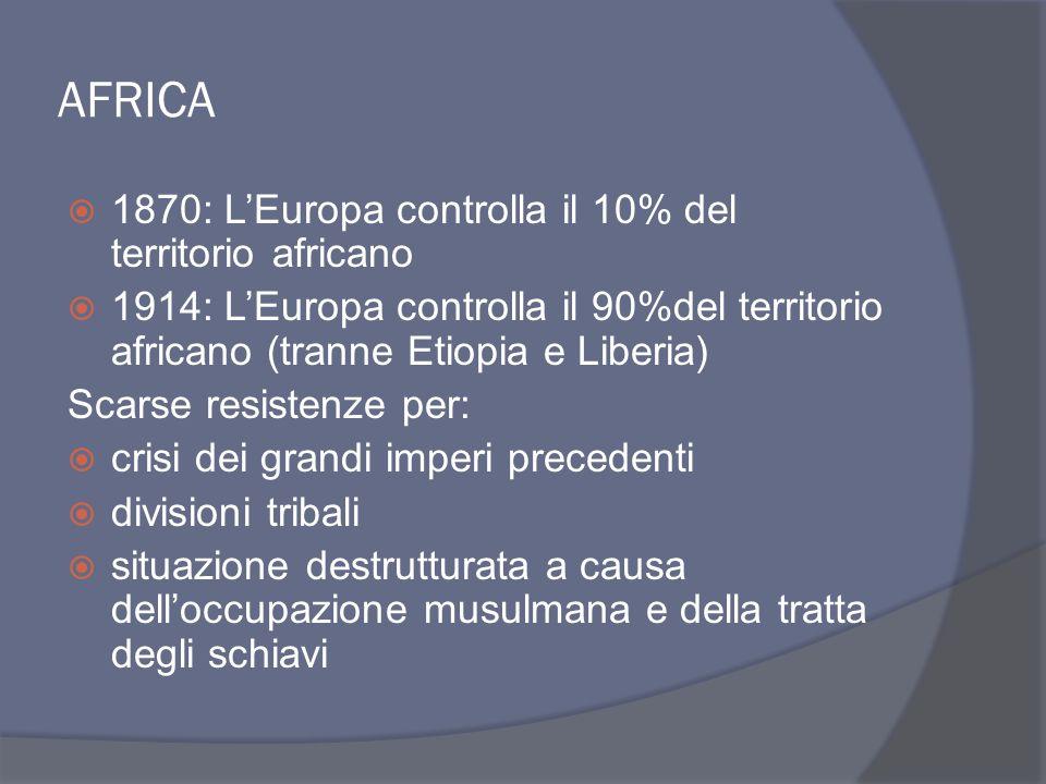 AFRICA 1870: L'Europa controlla il 10% del territorio africano