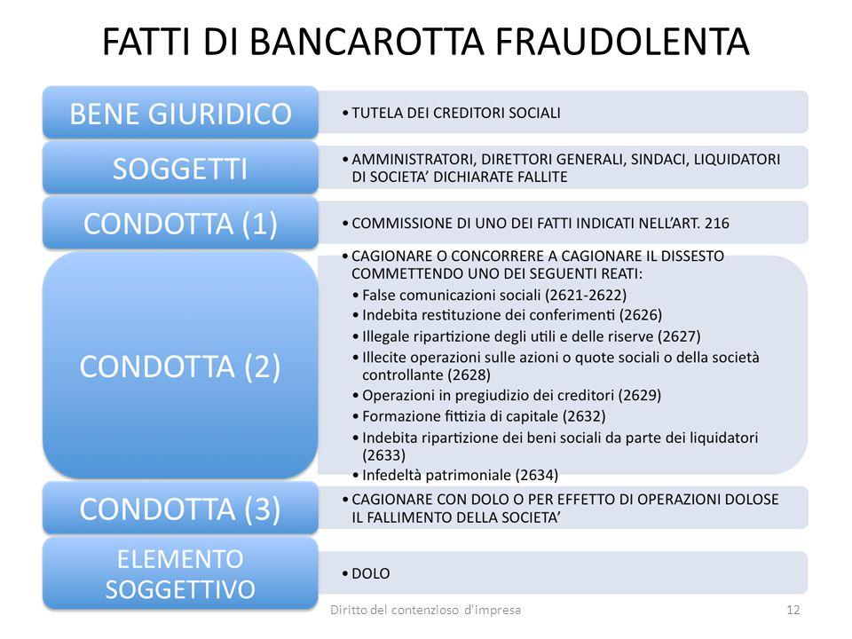 FATTI DI BANCAROTTA FRAUDOLENTA
