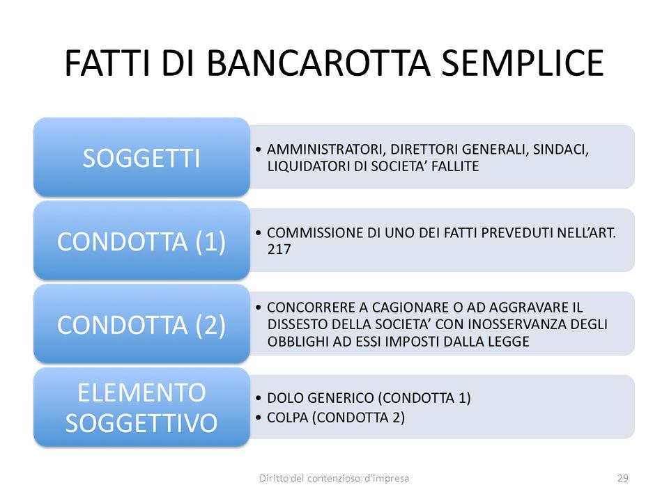 FATTI DI BANCAROTTA SEMPLICE