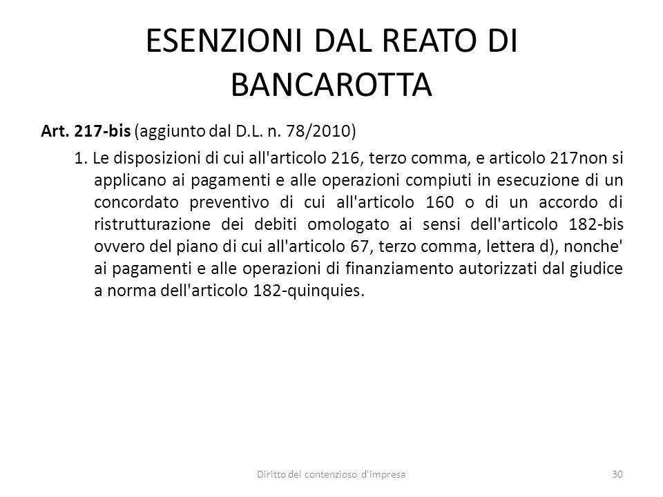 ESENZIONI DAL REATO DI BANCAROTTA