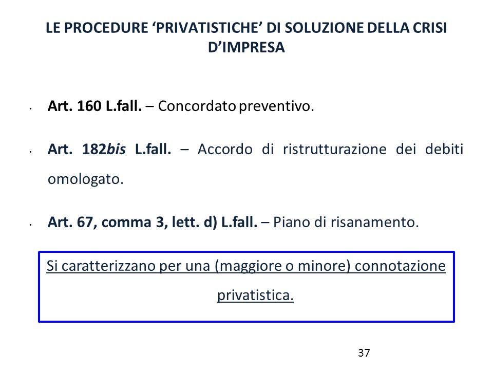 LE PROCEDURE 'PRIVATISTICHE' DI SOLUZIONE DELLA CRISI D'IMPRESA