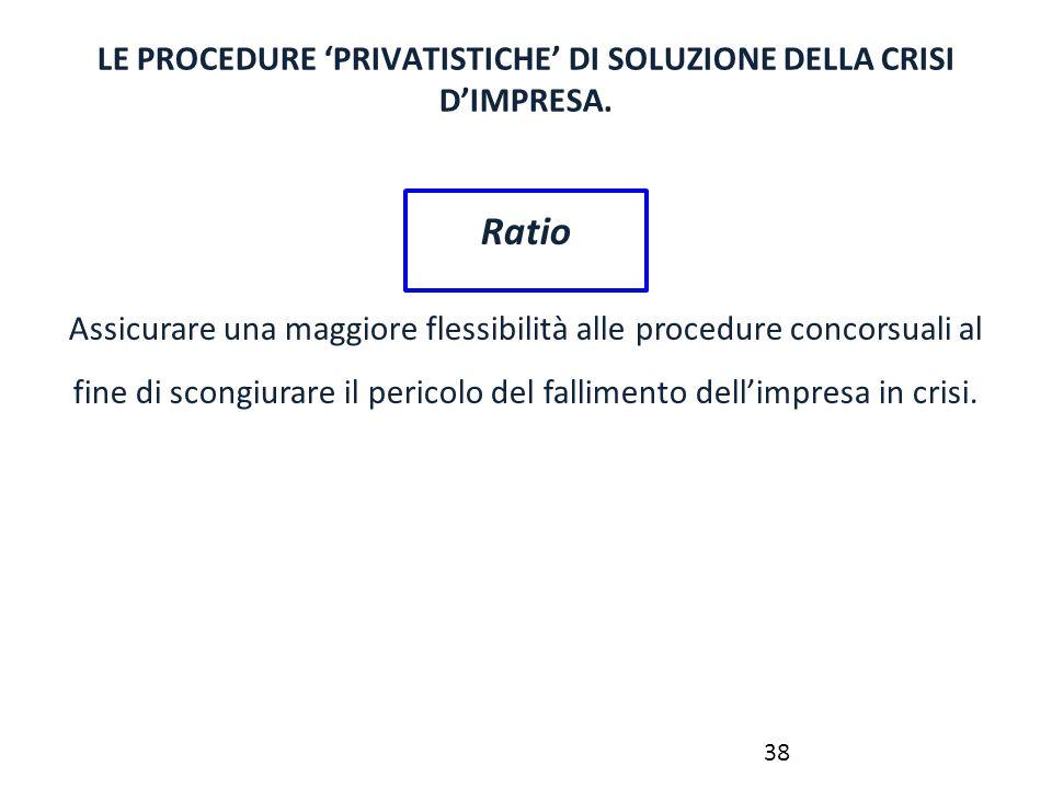 LE PROCEDURE 'PRIVATISTICHE' DI SOLUZIONE DELLA CRISI D'IMPRESA.