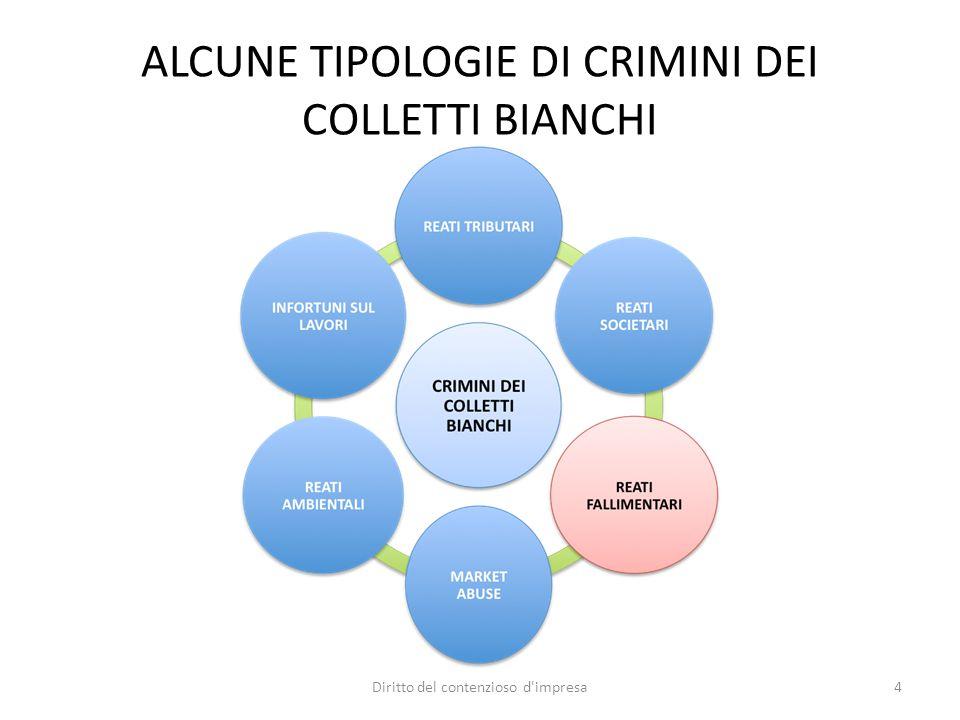 ALCUNE TIPOLOGIE DI CRIMINI DEI COLLETTI BIANCHI