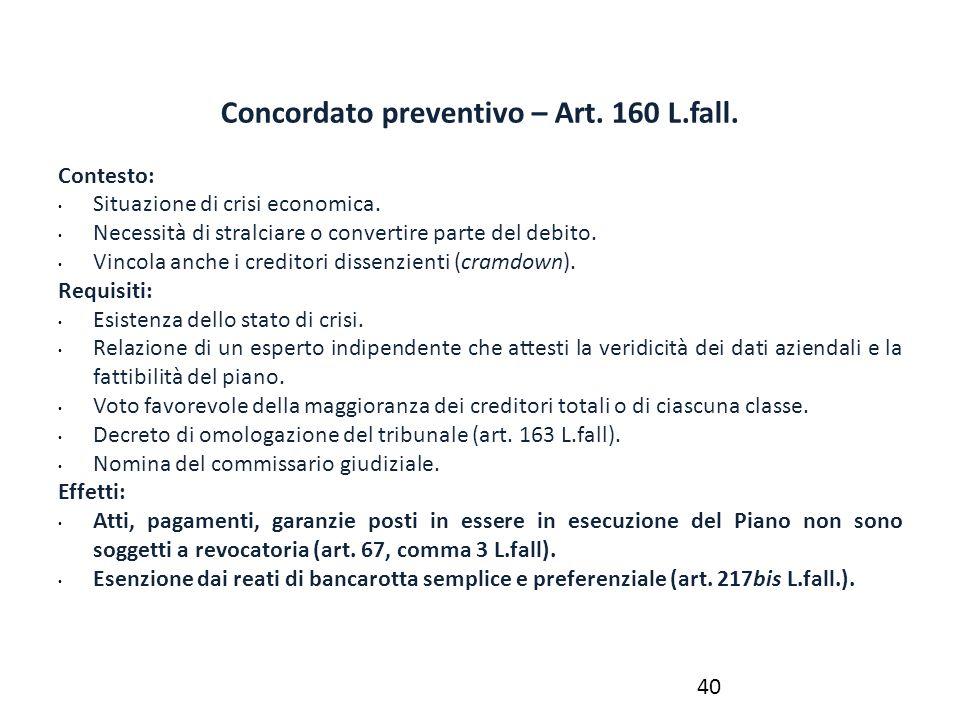 Concordato preventivo – Art. 160 L.fall.