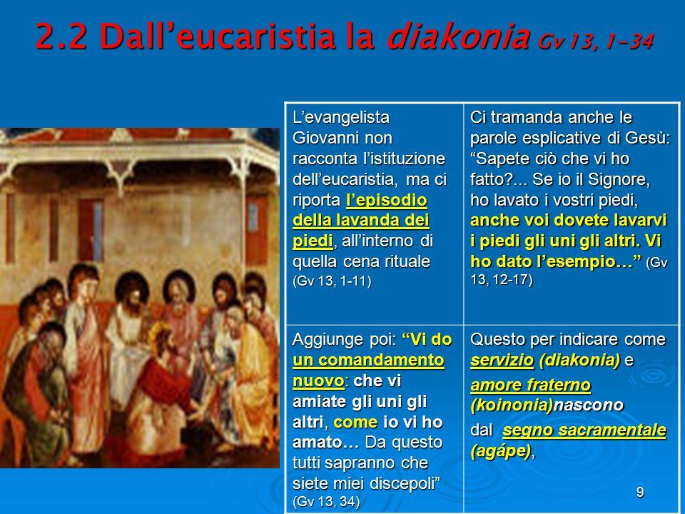 2.2 Dall'eucaristia la diakonia Gv 13, 1-34