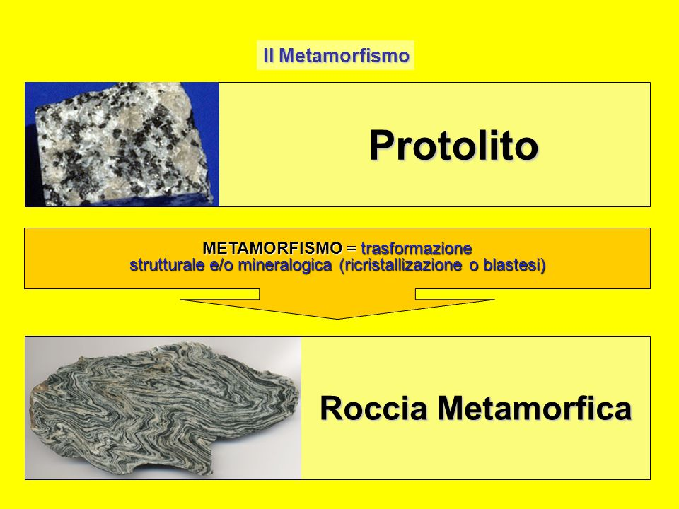 Protolito Roccia Metamorfica Il Metamorfismo