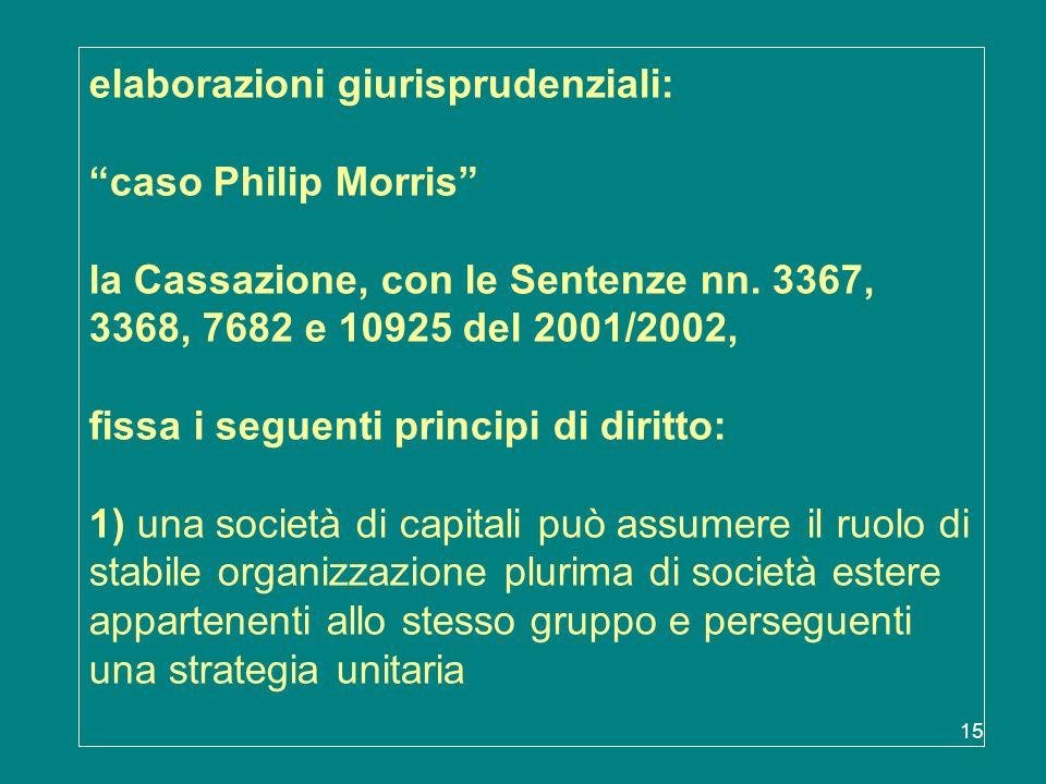 elaborazioni giurisprudenziali: caso Philip Morris la Cassazione, con le Sentenze nn.