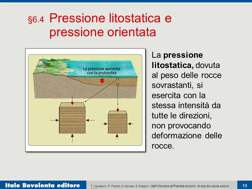 §6.4 Pressione litostatica e pressione orientata
