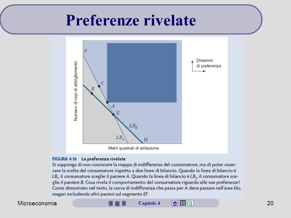 Preferenze rivelate Microeconomia Capitolo 4