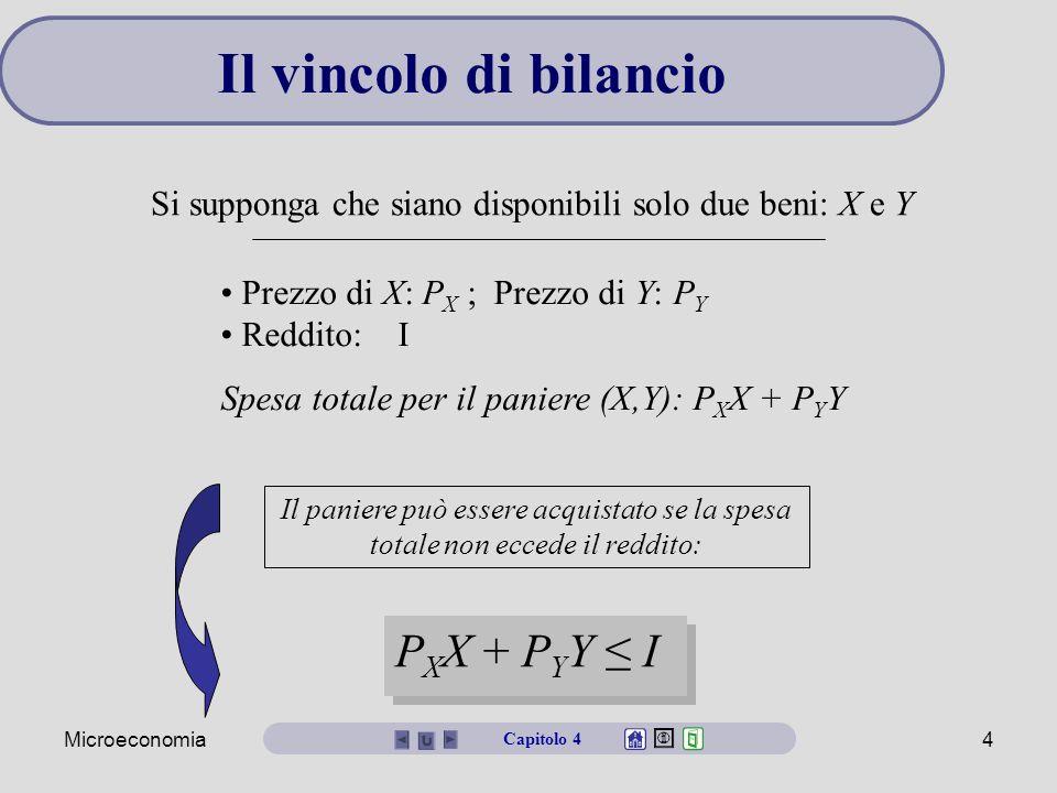Il vincolo di bilancio PXX + PYY ≤ I