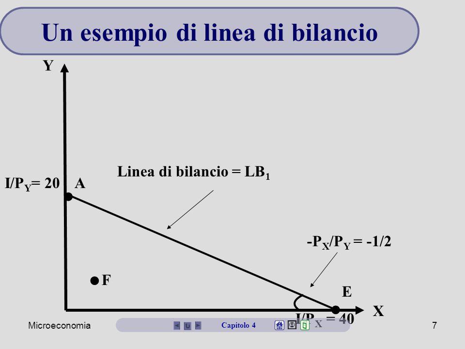 Un esempio di linea di bilancio