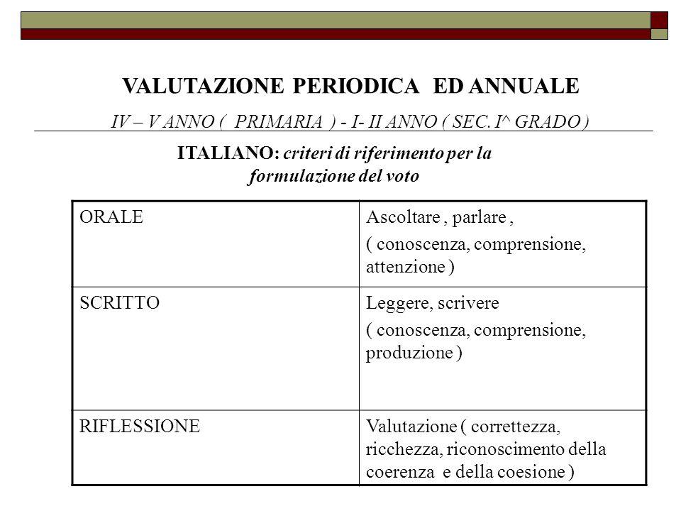 ITALIANO: criteri di riferimento per la formulazione del voto