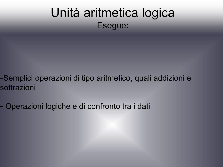 Unità aritmetica logica Esegue: