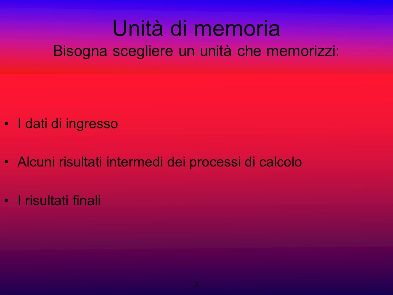 Unità di memoria Bisogna scegliere un unità che memorizzi: