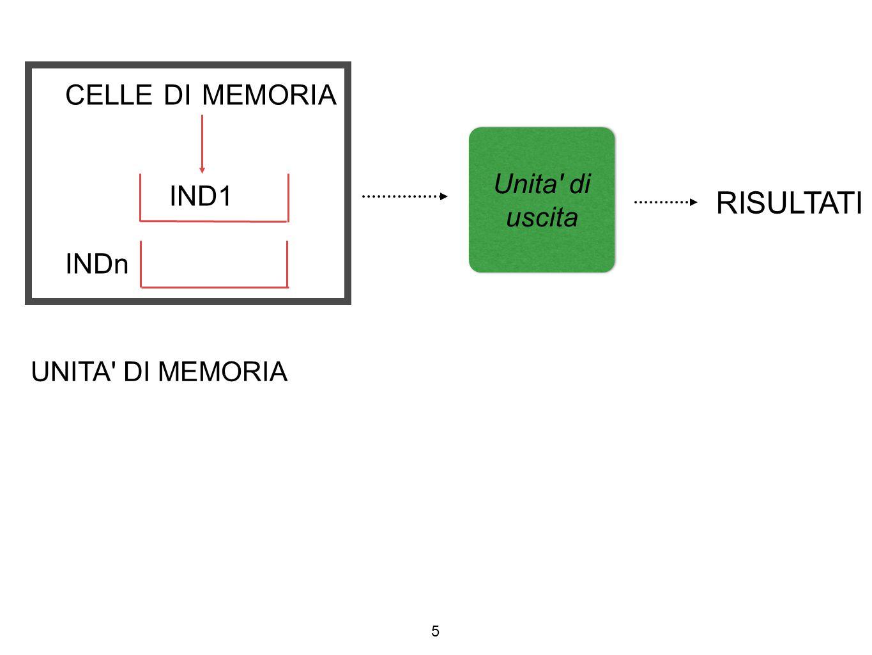 CELLE DI MEMORIA IND1 INDn