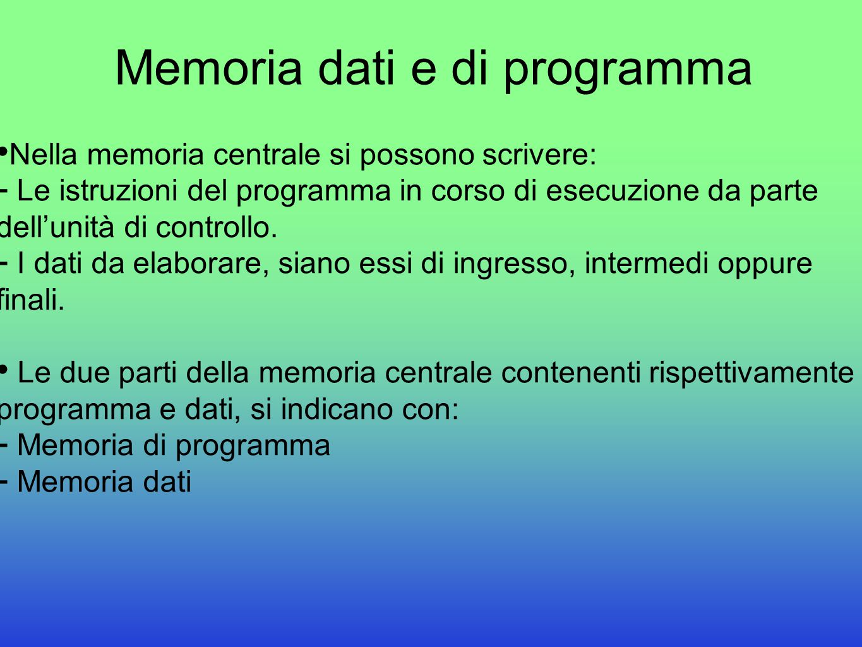 Memoria dati e di programma