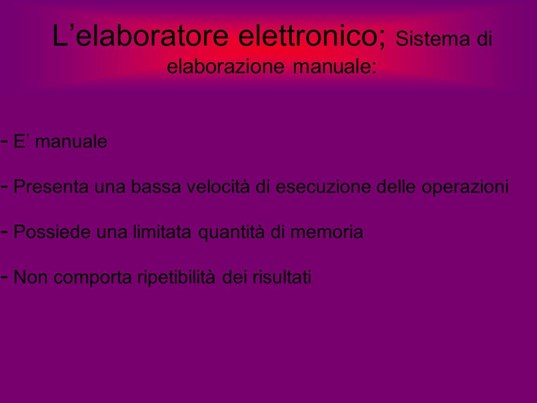 L'elaboratore elettronico; Sistema di elaborazione manuale: