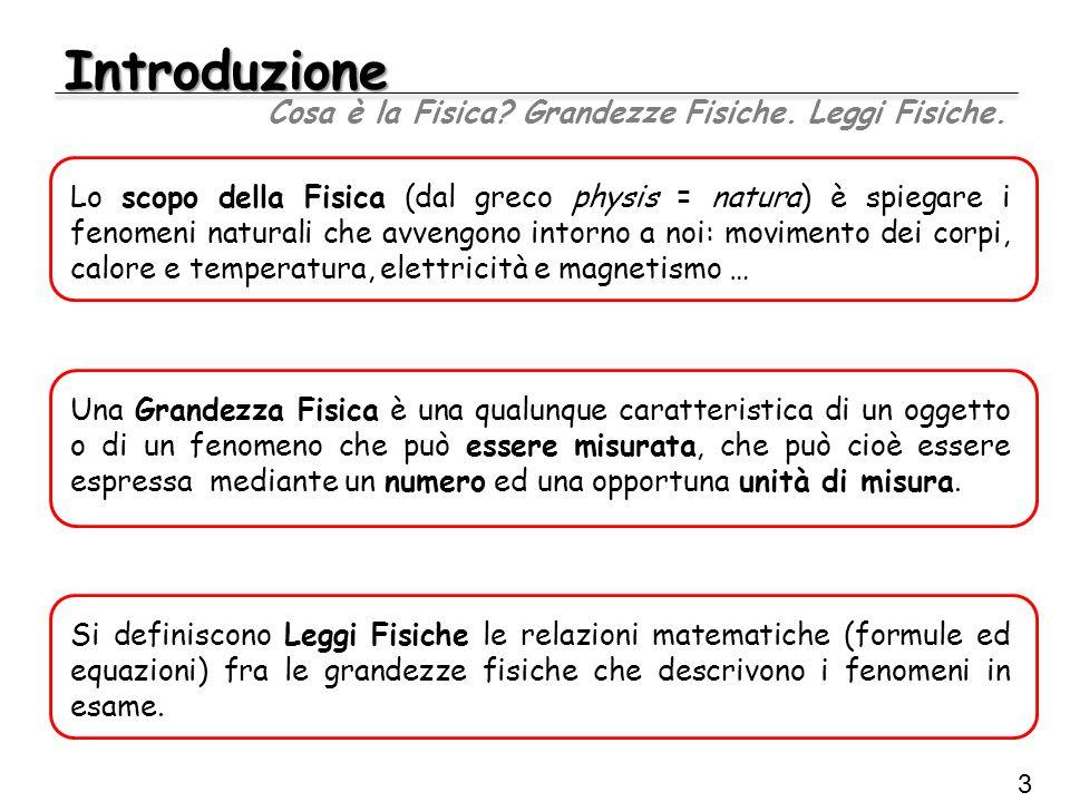 Introduzione Cosa è la Fisica Grandezze Fisiche. Leggi Fisiche.