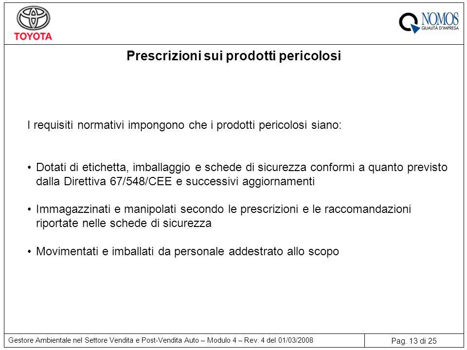 Prescrizioni sui prodotti pericolosi