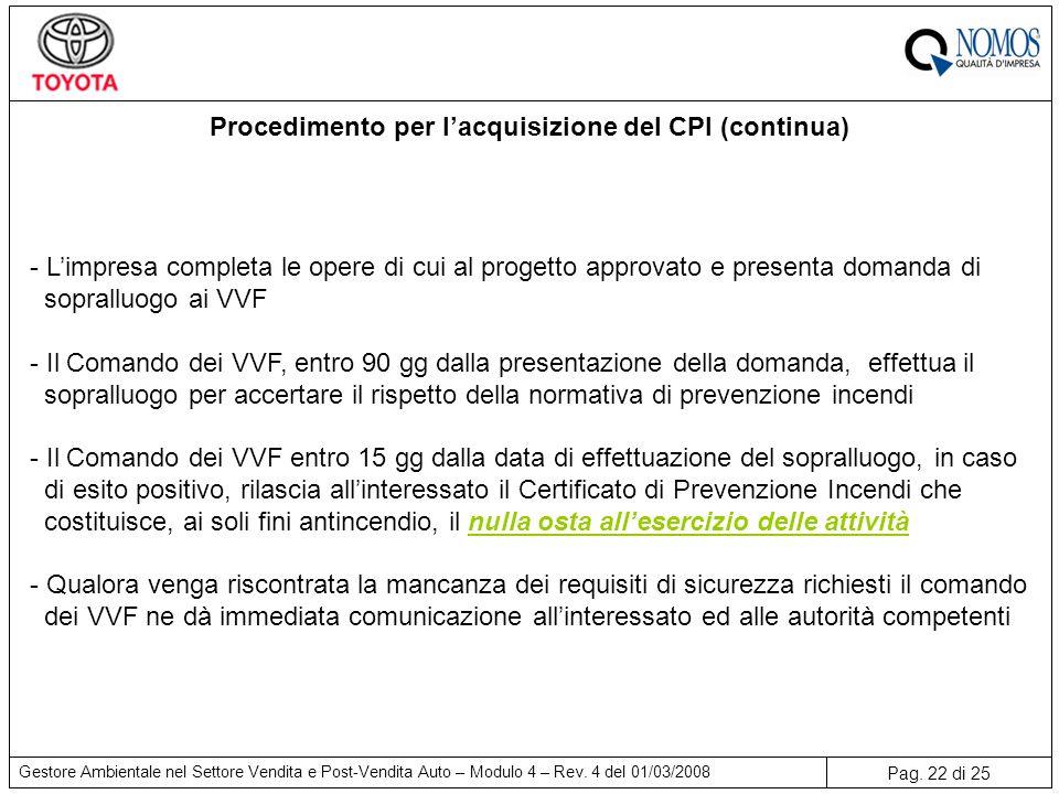 Procedimento per l'acquisizione del CPI (continua)