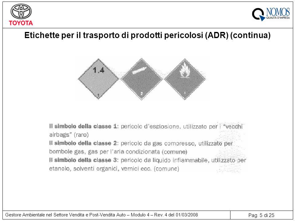 Etichette per il trasporto di prodotti pericolosi (ADR) (continua)