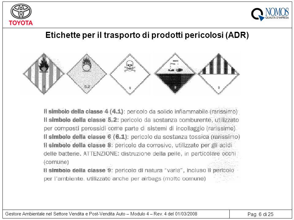 Etichette per il trasporto di prodotti pericolosi (ADR)