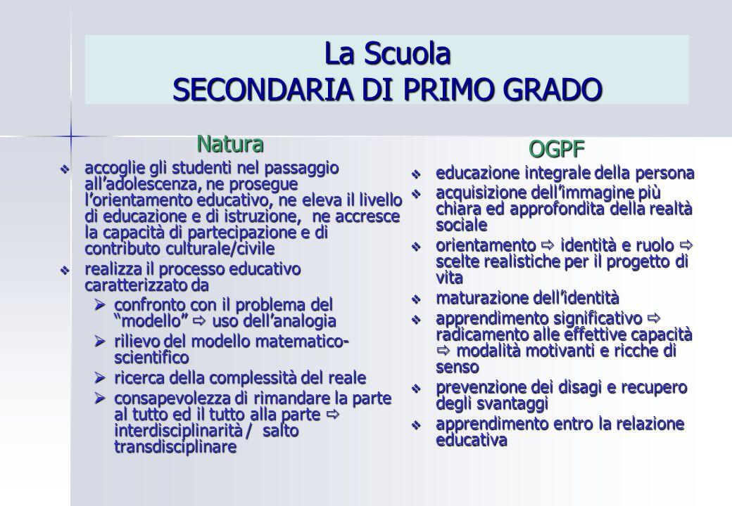 La Scuola SECONDARIA DI PRIMO GRADO